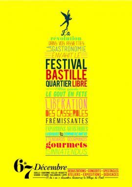 festival essayages